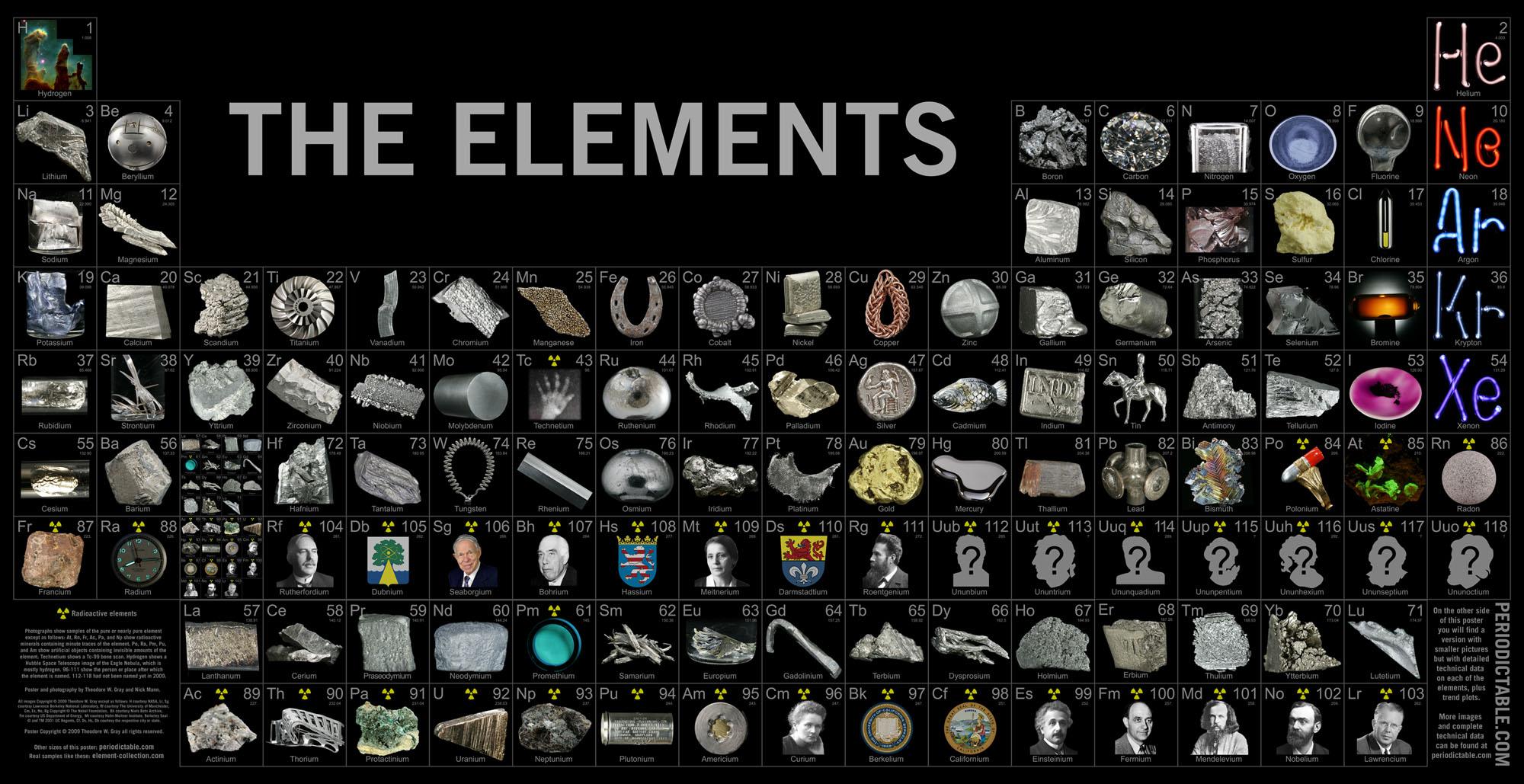Ununpentio el ltimo elemento en sumarse a la lista tu mundo uno no olvida aquellos momentos en los que tuvimos que memorizar aquella ristra de extraos nombres que llaman tabla peridica sistema que realmente no urtaz Choice Image